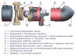 Насос циркуляционный Grundfos UP15-14BT 80 1x230 V