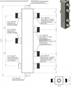 """Термо-гидравлический разделитель Gidruss """"Гидрострелка с вертикальным коллектором TGR-40-20x2"""" для отопления"""