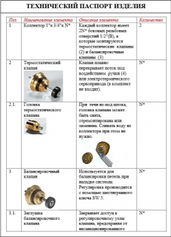 """Коллекторный блок Valtec из латуни 1 1/4"""", 7x3/4"""" с термостатическими и балансировочными клапанами"""