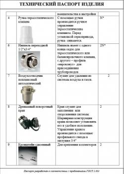 """Коллекторный блок Valtec из нержавеющей стали 1"""", 6x3/4"""" с термостатическими клапанами"""