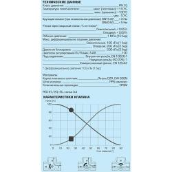 Клапан ESBE регулирующий поворотный VRG131 внутр. резьба 3/4 DN 20, kvs 6,3