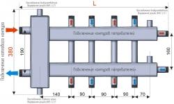 Коллектор отопления с гидрострелкой Gidruss BM-100-5DU