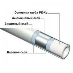 Труба металлопластиковая TECElogo PE-Xc/Al/PE 32x3 универсальная многослойная