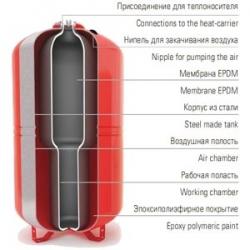Бак мембранный расширительный Wester WRV8 для отопления